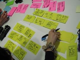 facilitation graphique langage visuel