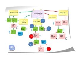 facilitation graphique carte d'argumentation débat