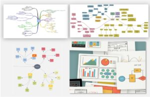 facilitation graphique formation
