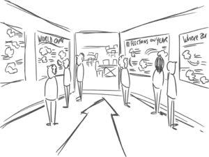 facilitation graphique synthèse de réunions